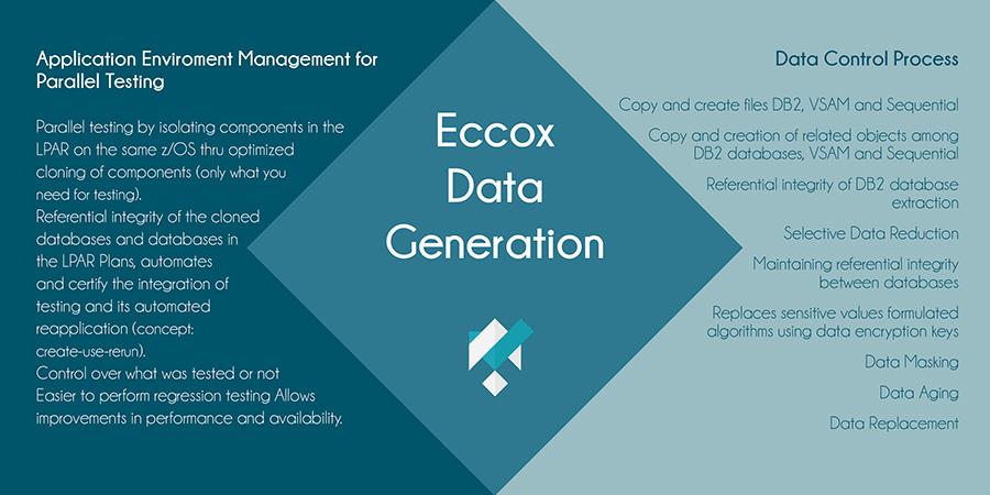 Data Management Framework